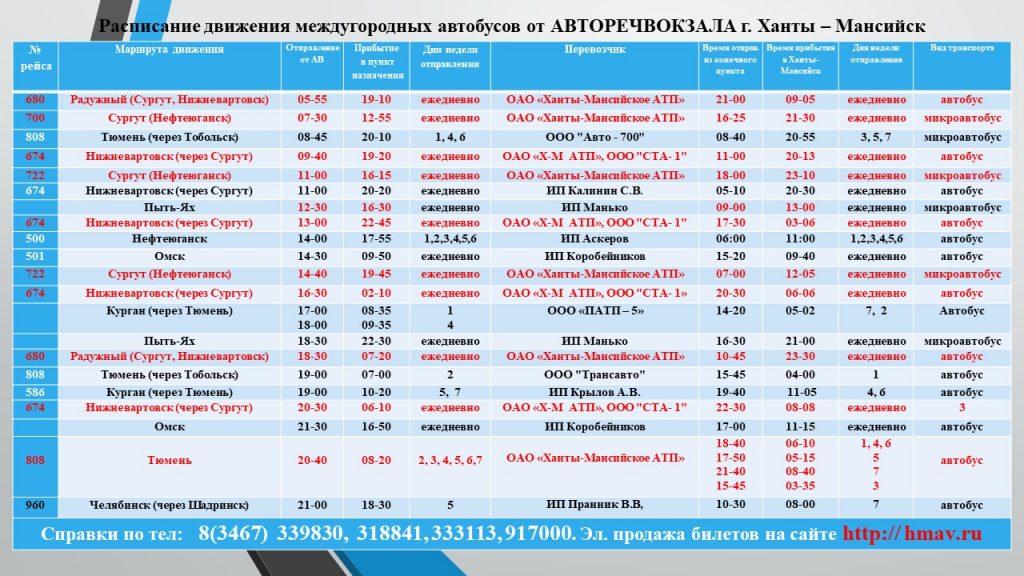 Русь, сургут нефтеюганск автобусы расписание пятна